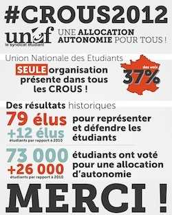 allocation universelle autonomie