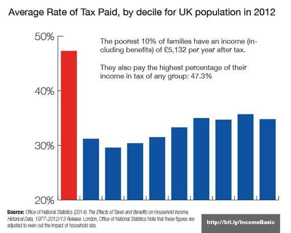 taxes-uk